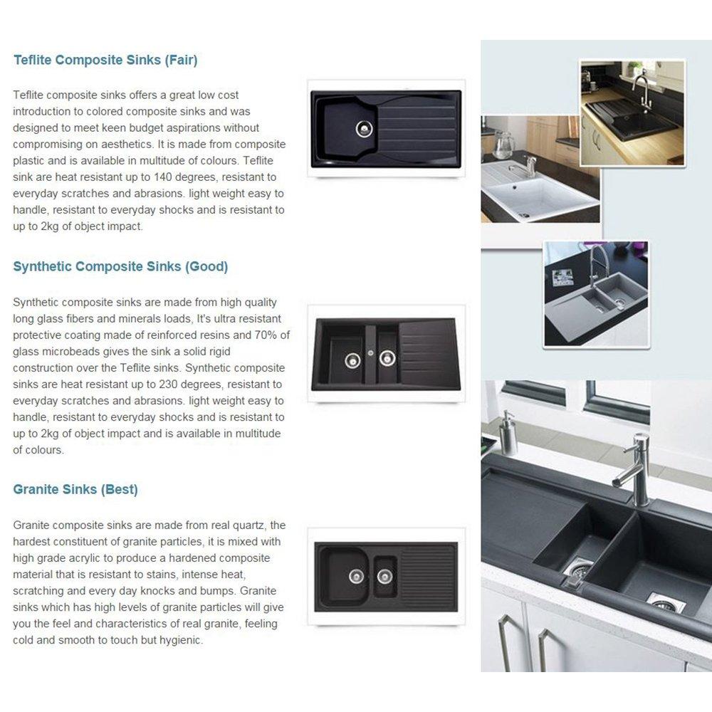 Franke Sirius : Franke Sirius SID160 1.5 Bowl Synthetic Carbon Black Kitchen Sink RHSB ...